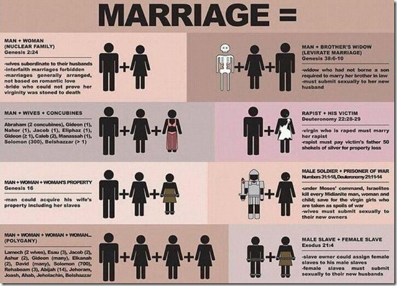 Marriage Equals